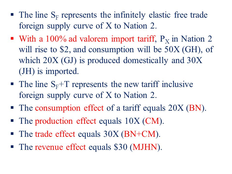 The line S F represents the infinitely elastic free trade foreign supply curve of X to Nation 2. With a 100% ad valorem import tariff, P X in Nation 2