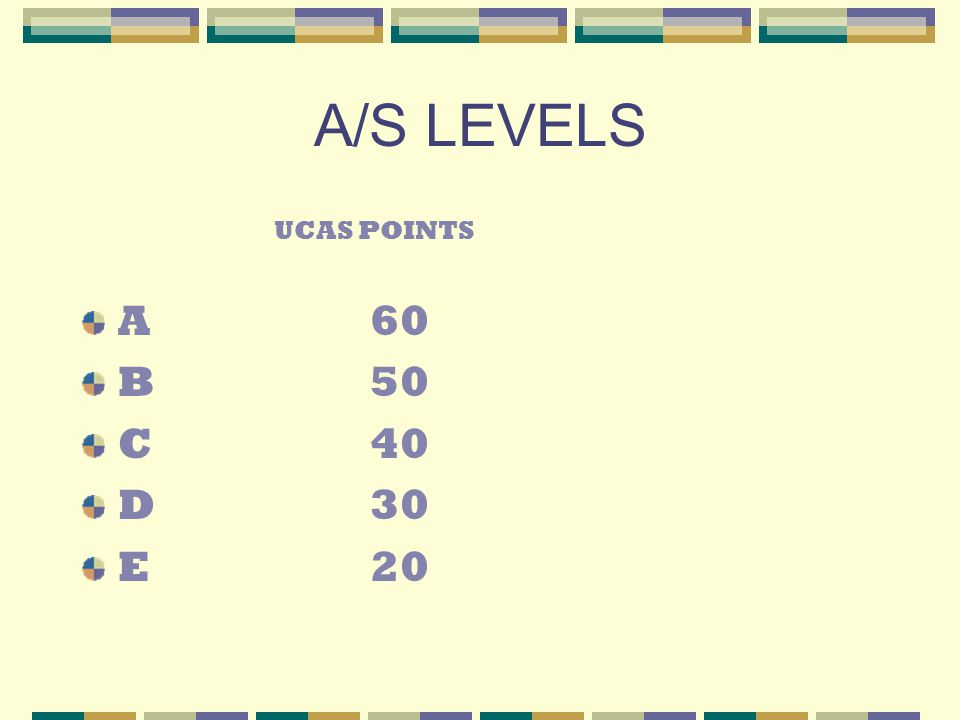 A/S LEVELS UCAS POINTS A60 B50 C40 D30 E20