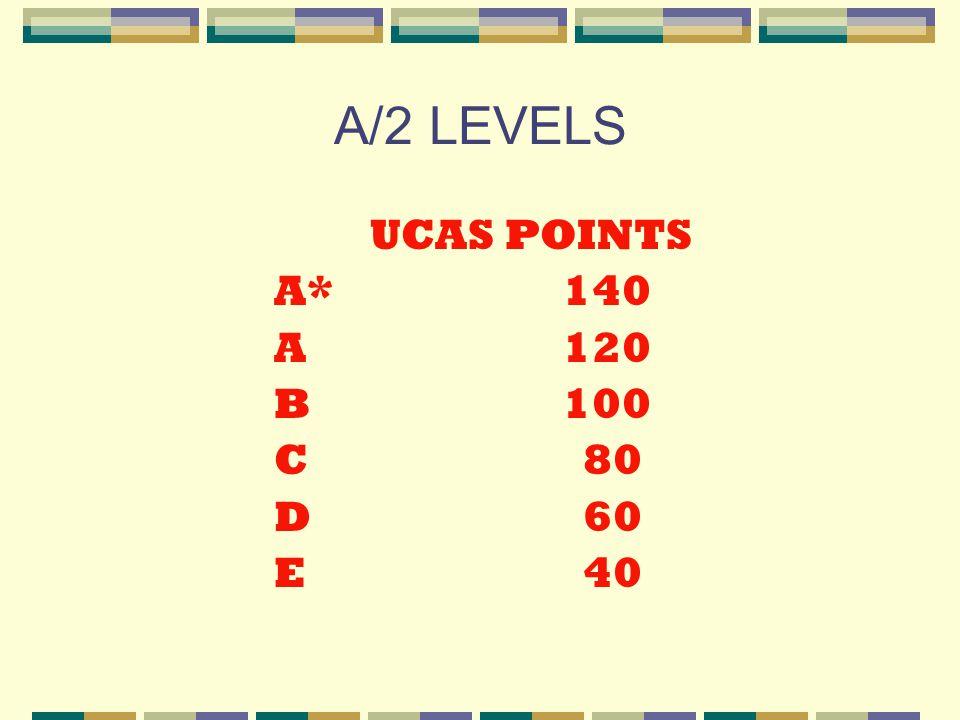 A/2 LEVELS UCAS POINTS A*140 A120 B100 C 80 D 60 E 40