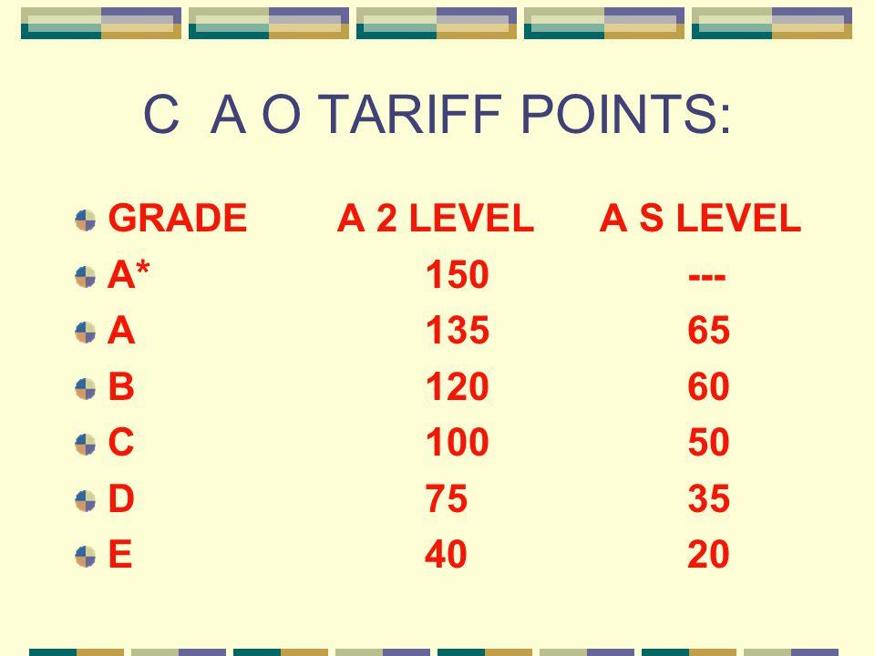 C A O TARIFF POINTS: GRADEA 2 LEVELA S LEVEL A*150--- A13565 B12060 C10050 D7535 E4020