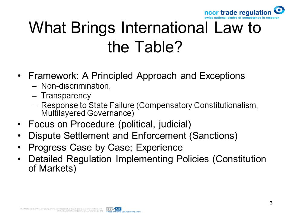 3 What Brings International Law to the Table.