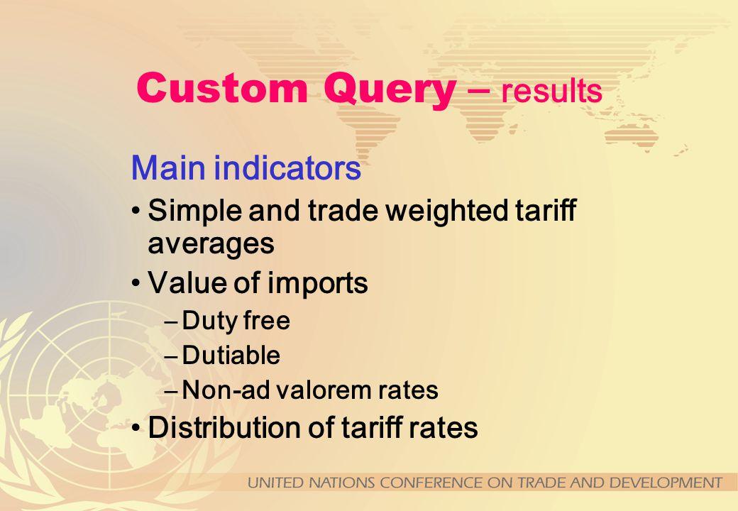 Custom Query – Parameters Partner Countries –Same as Reporter Countries.
