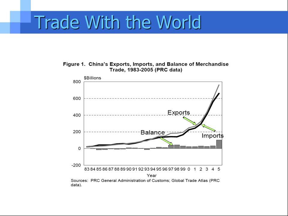 Actual Implementation-tariff