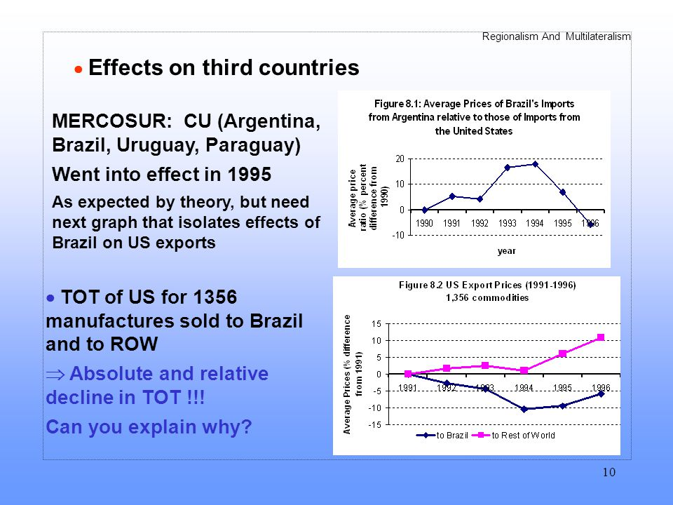 Regionalism And Multilateralism 10 Effects on third countries TOT of US for 1356 manufactures sold to Brazil and to ROW Absolute and relative decline in TOT !!.