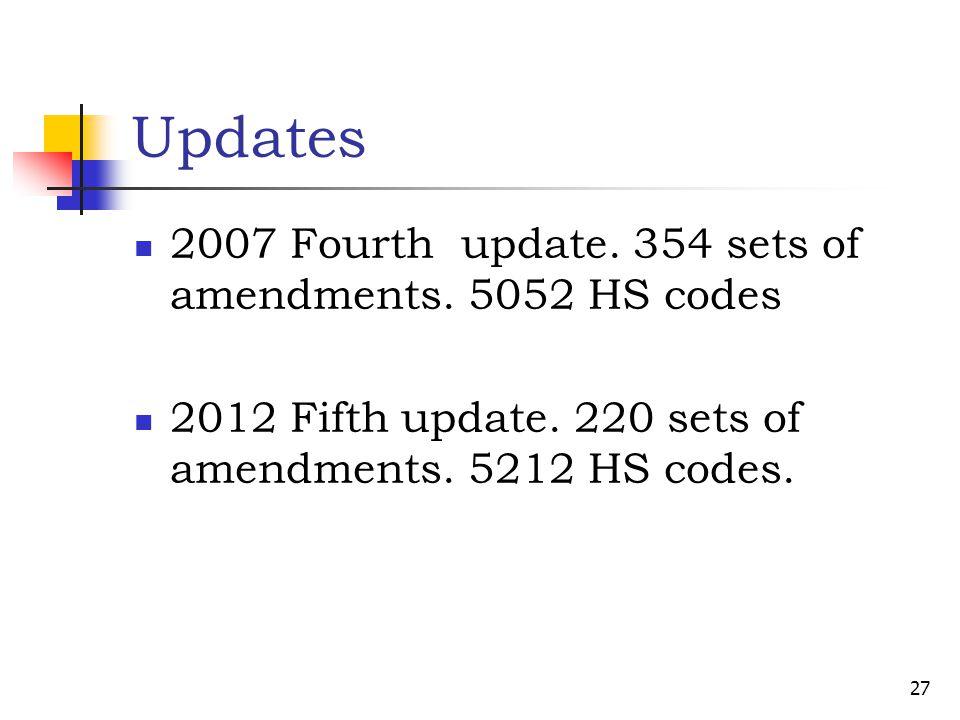 Updates 2007 Fourth update. 354 sets of amendments. 5052 HS codes 2012 Fifth update. 220 sets of amendments. 5212 HS codes. 27