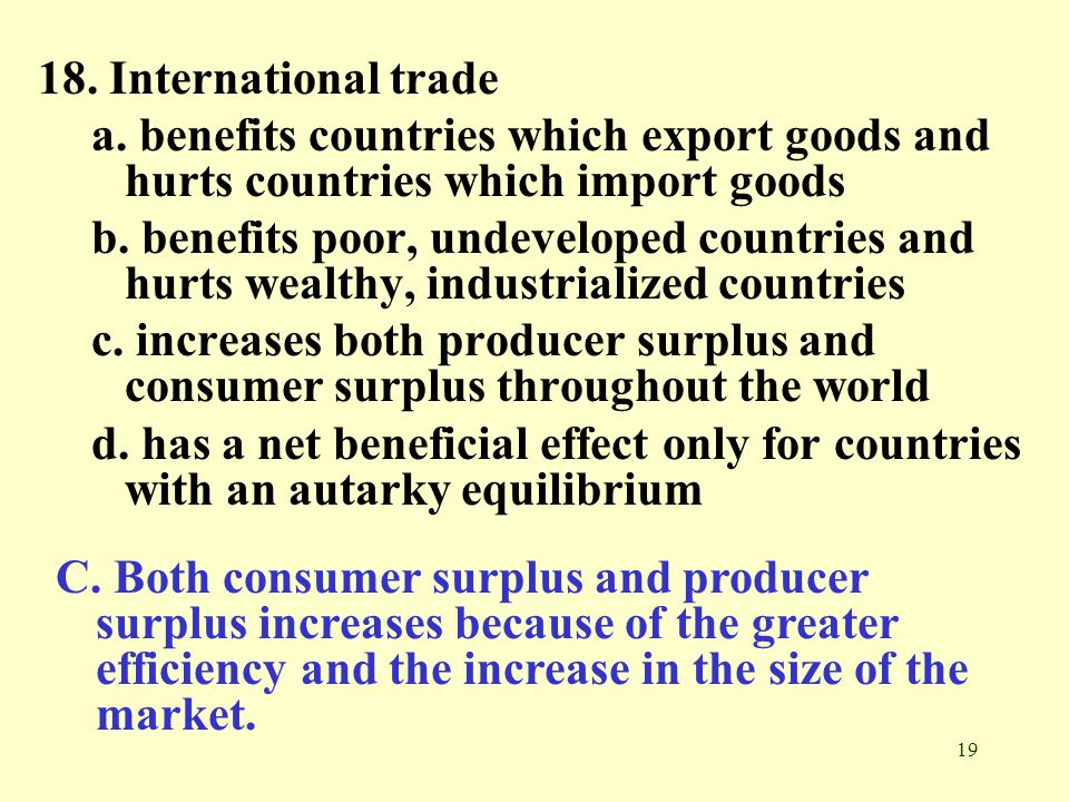19 18. International trade a. benefits countries which export goods and hurts countries which import goods b. benefits poor, undeveloped countries and