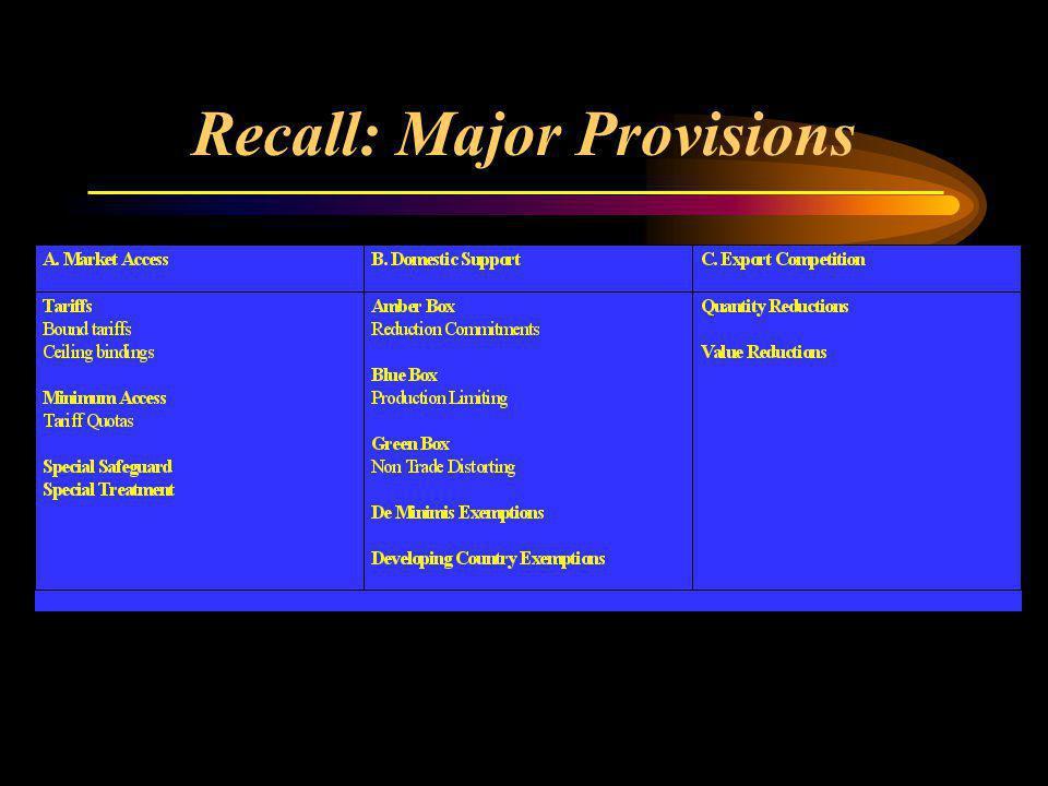 Recall: Major Provisions