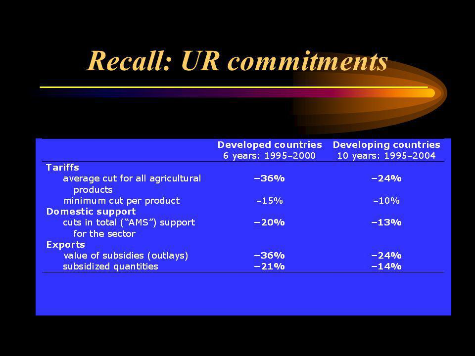 Recall: UR commitments