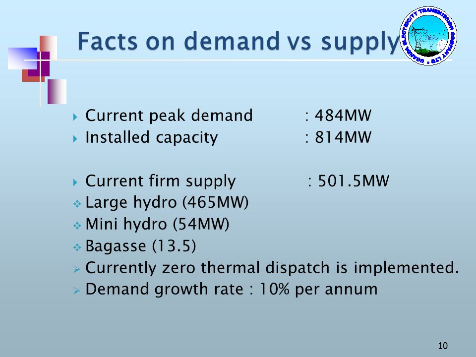 Facts on demand vs supply Current peak demand : 484MW Installed capacity: 814MW Current firm supply : 501.5MW Large hydro (465MW) Mini hydro (54MW) Ba