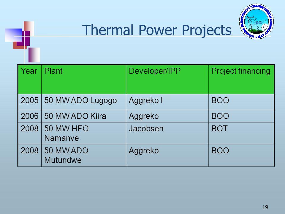 19 Thermal Power Projects YearPlantDeveloper/IPPProject financing 200550 MW ADO LugogoAggreko IBOO 200650 MW ADO KiiraAggrekoBOO 200850 MW HFO Namanve