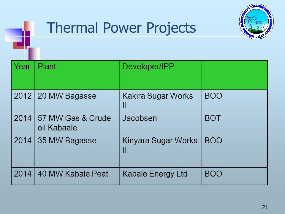 21 Thermal Power Projects YearPlantDeveloper/IPP 201220 MW BagasseKakira Sugar Works II BOO 201457 MW Gas & Crude oil Kabaale JacobsenBOT 201435 MW Ba