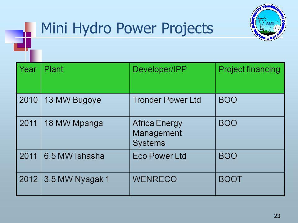 23 Mini Hydro Power Projects YearPlantDeveloper/IPPProject financing 201013 MW BugoyeTronder Power LtdBOO 201118 MW MpangaAfrica Energy Management Sys