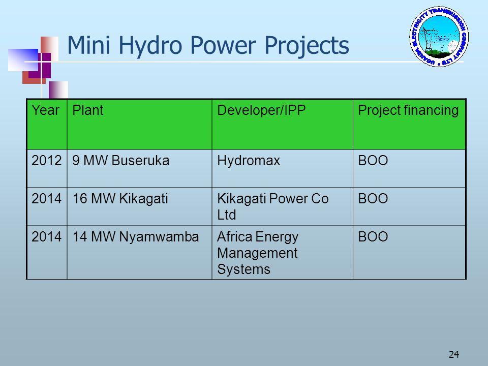 24 Mini Hydro Power Projects YearPlantDeveloper/IPPProject financing 20129 MW BuserukaHydromaxBOO 201416 MW KikagatiKikagati Power Co Ltd BOO 201414 M