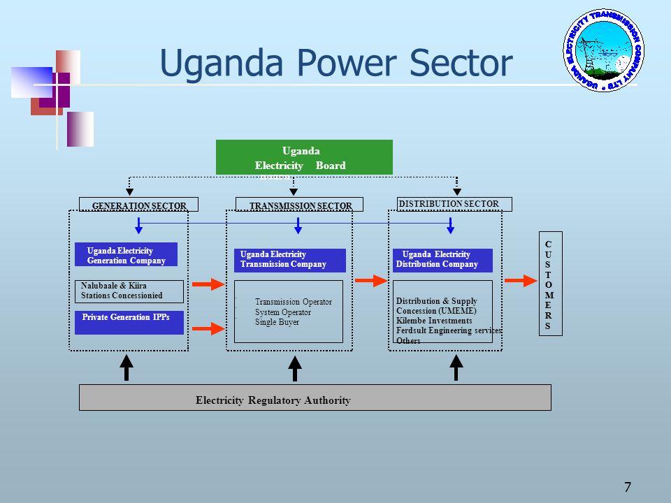 Uganda Power Sector 7