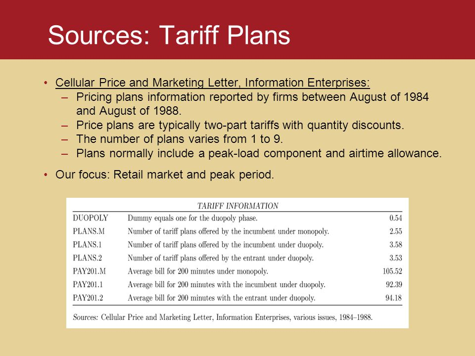 Sources: Tariff Plans Cellular Price and Marketing Letter, Information Enterprises: –Pricing plans information reported by firms between August of 1984 and August of 1988.