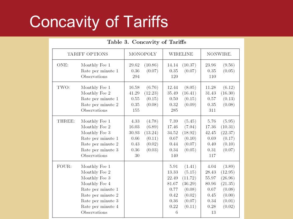 Concavity of Tariffs