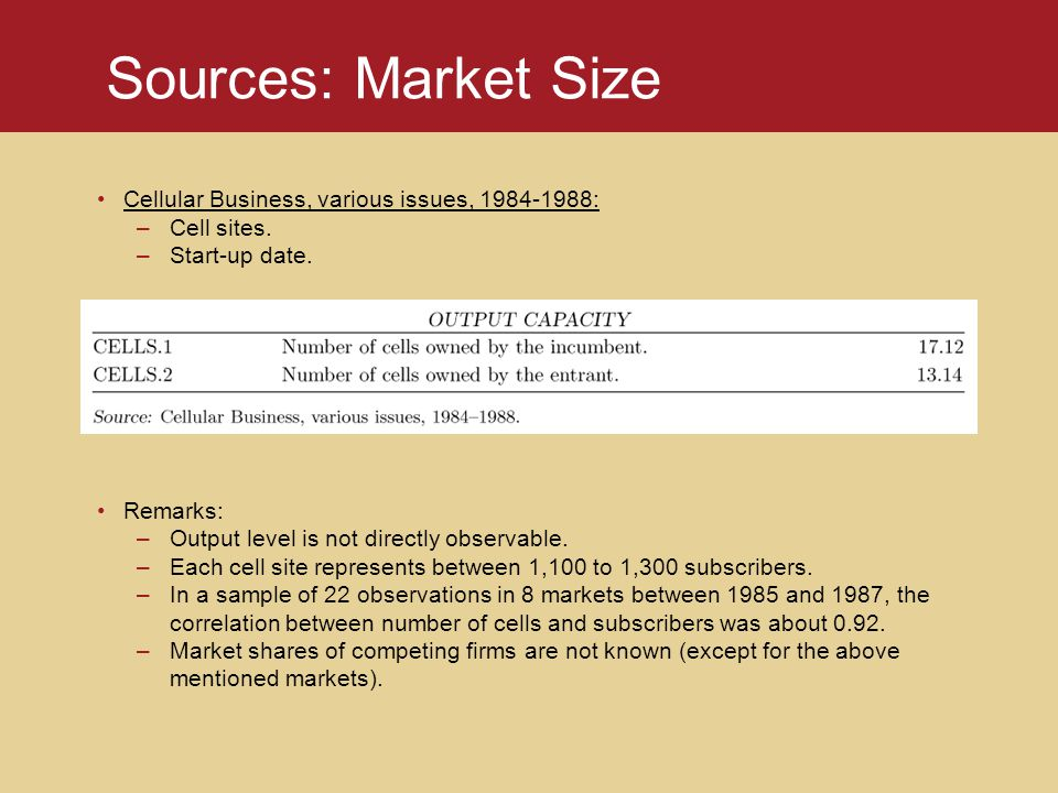 Sources: Market Size Cellular Business, various issues, 1984-1988: –Cell sites.