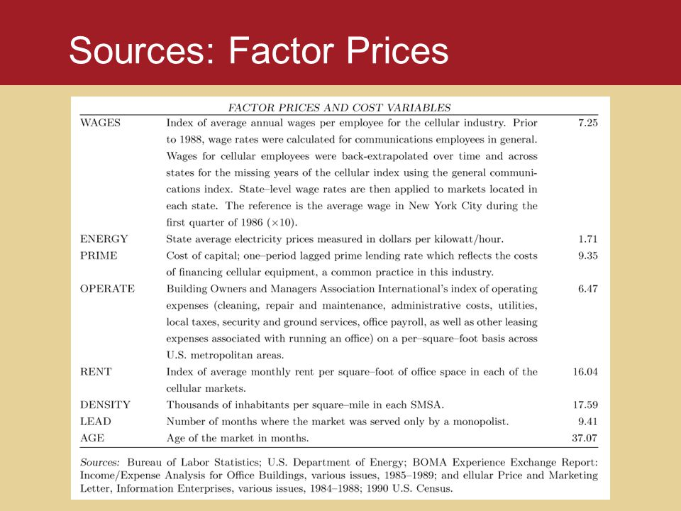 Sources: Factor Prices