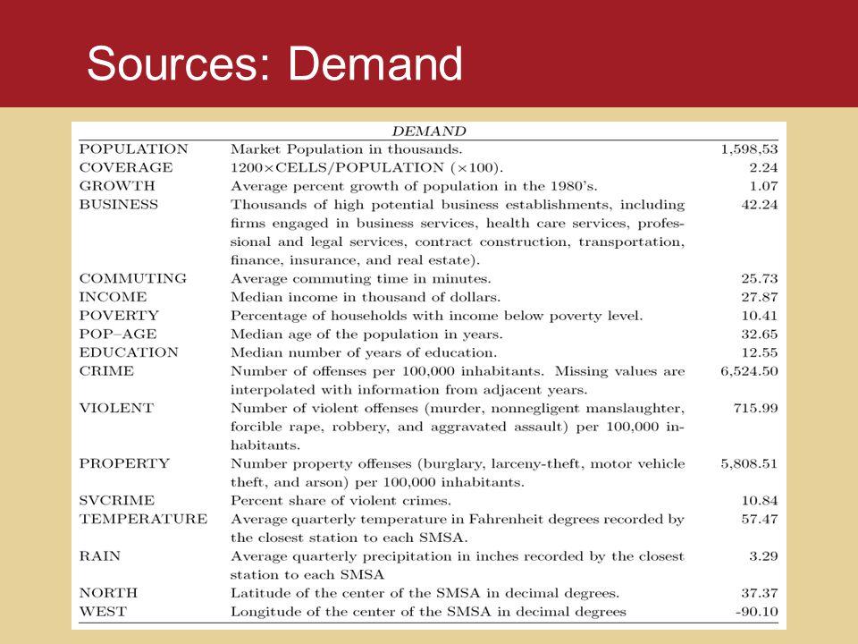 Sources: Demand