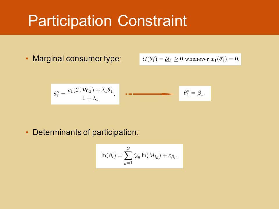 Participation Constraint Marginal consumer type: Determinants of participation:
