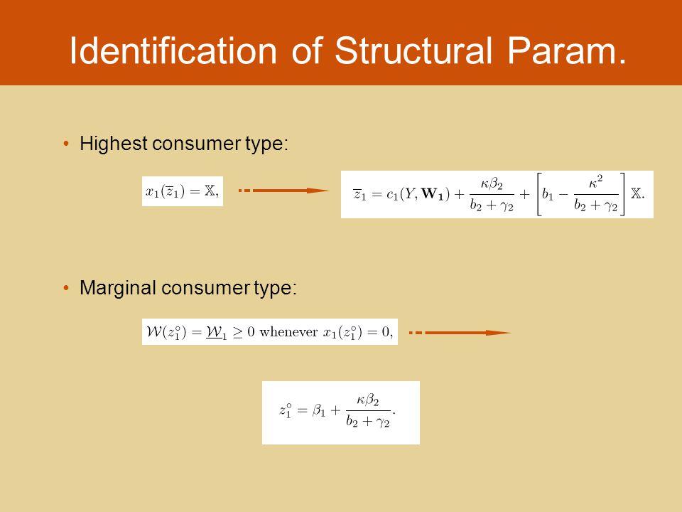 Identification of Structural Param. Highest consumer type: Marginal consumer type: