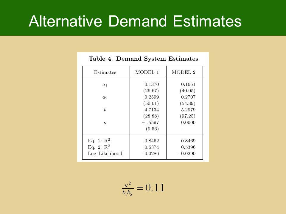 Alternative Demand Estimates