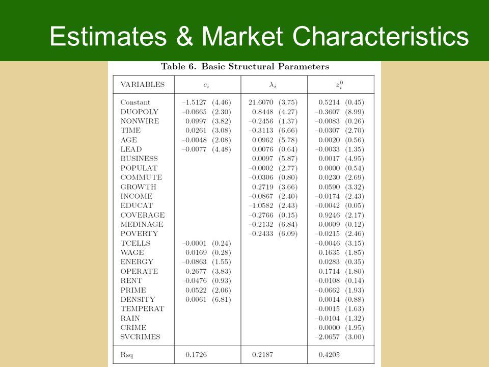 Estimates & Market Characteristics