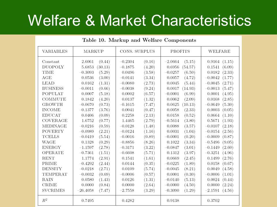 Welfare & Market Characteristics