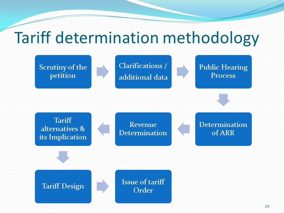 Tariff determination methodology 20 Scrutiny of the petition Clarifications / additional data Public Hearing Process Determination of ARR Revenue Dete