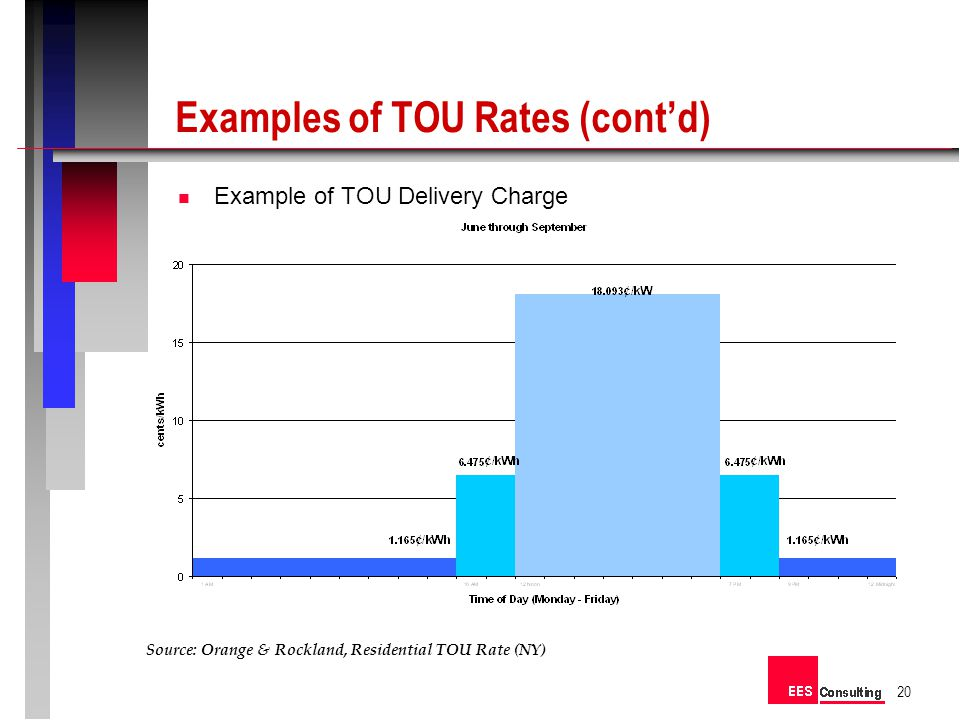 20 Source: Orange & Rockland, Residential TOU Rate (NY) n Example of TOU Delivery Charge Examples of TOU Rates (contd)