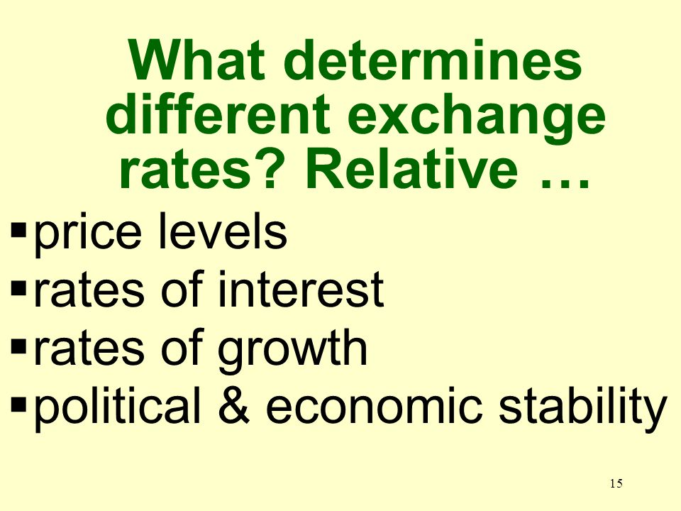 15 price levels rates of interest rates of growth political & economic stability What determines different exchange rates? Relative …