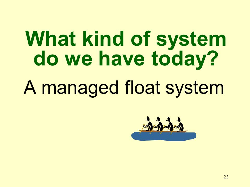 23 A managed float system What kind of system do we have today