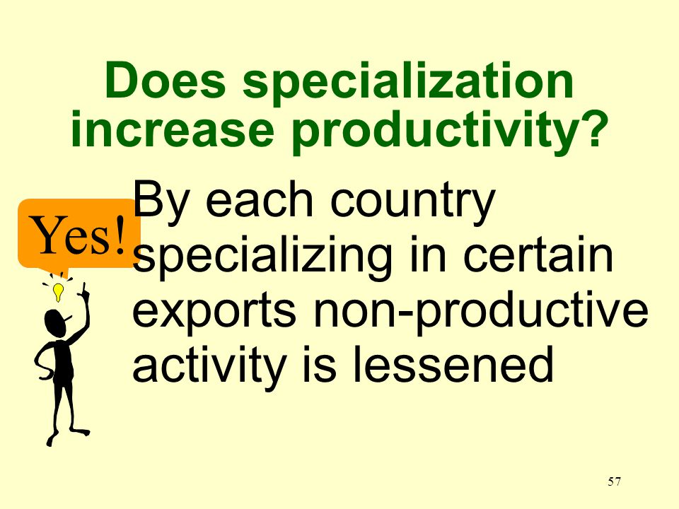 57 Yes! By each country specializing in certain exports non-productive activity is lessened Does specialization increase productivity?