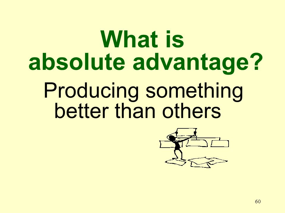 60 Producing something better than others What is absolute advantage?