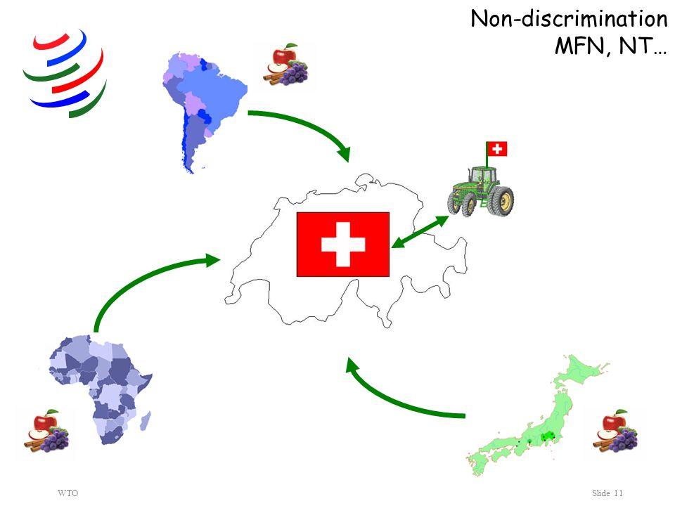 WTOSlide 11 Non-discrimination MFN, NT…