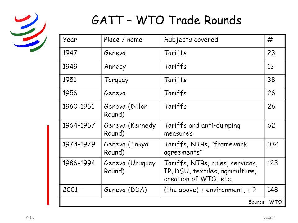 WTOSlide 7 GATT – WTO Trade Rounds YearPlace / nameSubjects covered# 1947GenevaTariffs23 1949AnnecyTariffs13 1951TorquayTariffs38 1956GenevaTariffs26