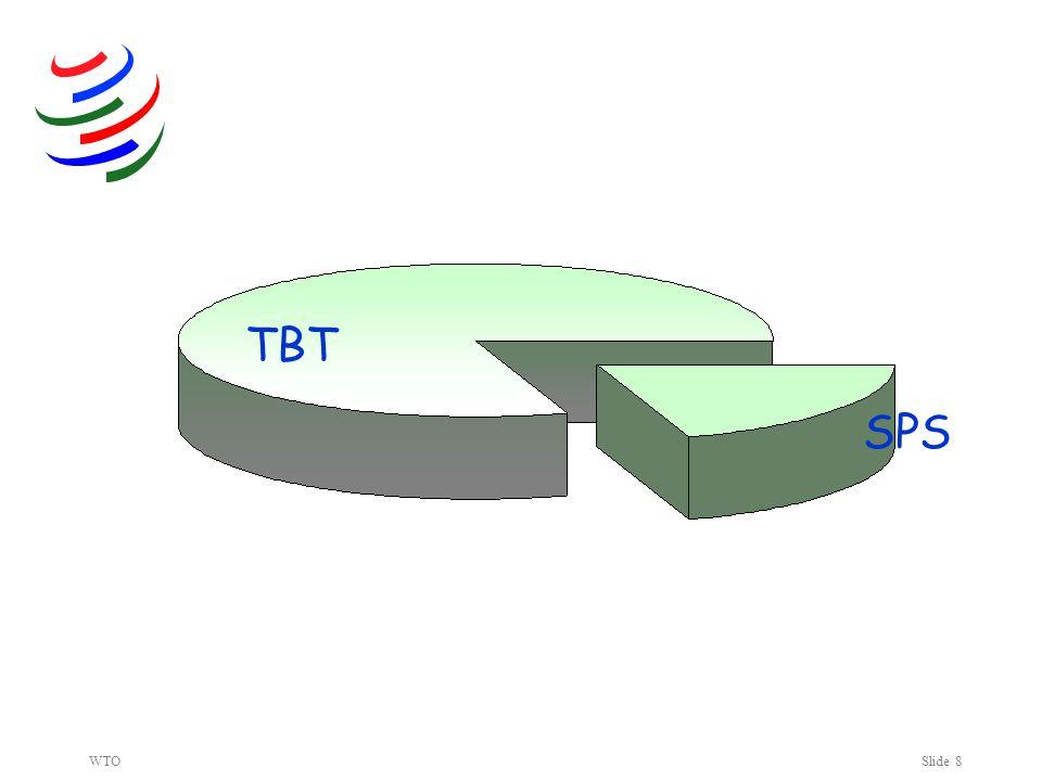 WTOSlide 8 TBT SPS