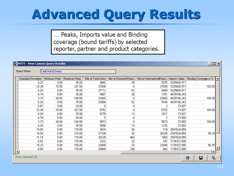 111 Advanced Query Results … Peaks, Imports value and Binding coverage (bound tariffs) by selected reporter, partner and product categories.