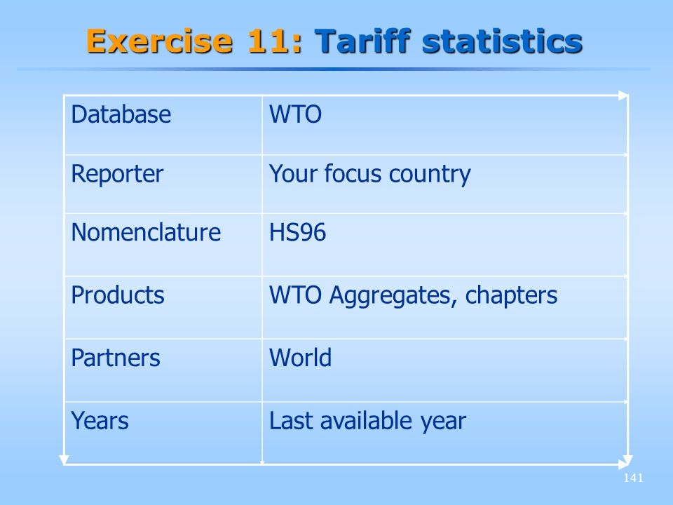 141 Exercise 11: Tariff statistics DatabaseWTO ReporterYour focus country NomenclatureHS96 ProductsWTO Aggregates, chapters PartnersWorld YearsLast available year