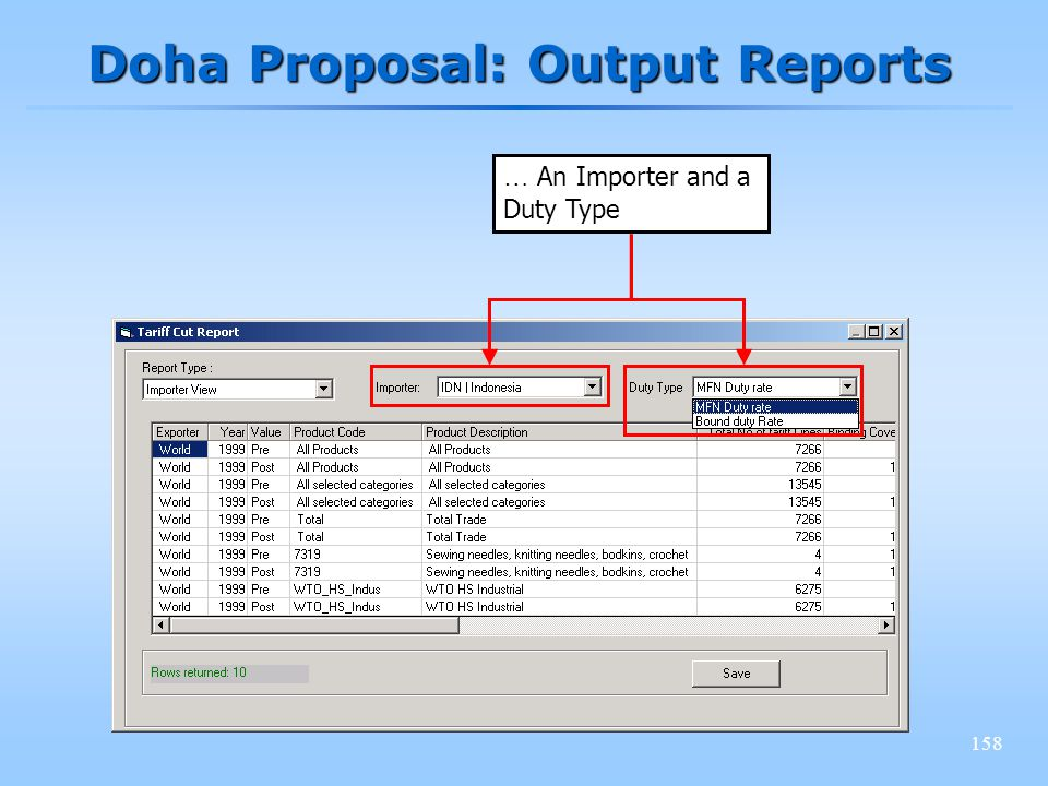 158 Doha Proposal: Output Reports … An Importer and a Duty Type