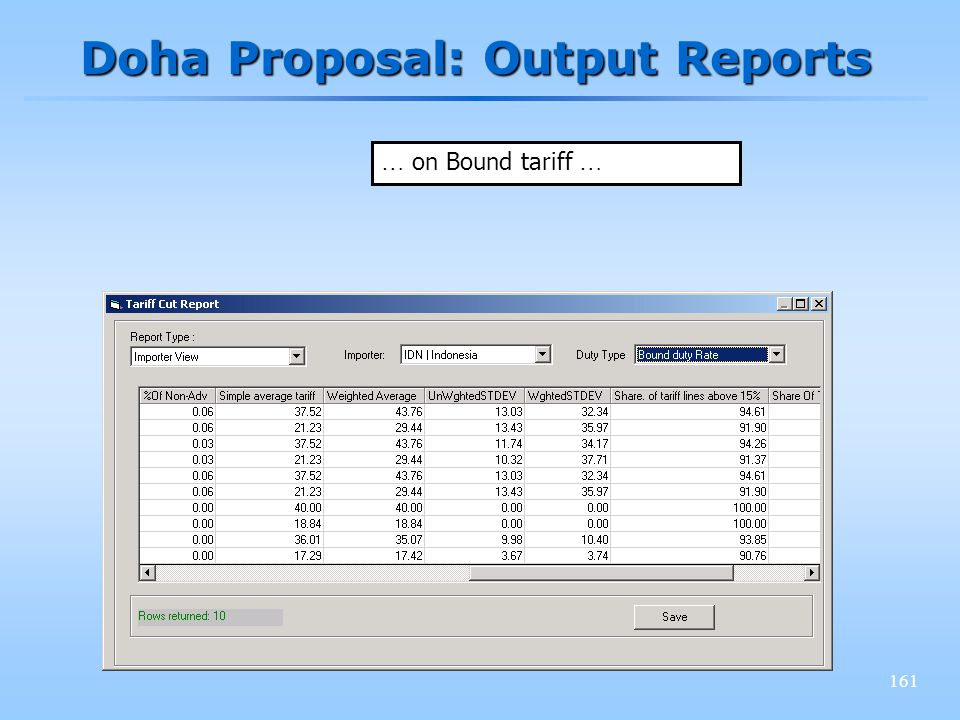 161 Doha Proposal: Output Reports … on Bound tariff …