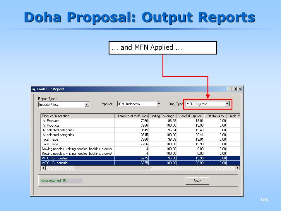 164 Doha Proposal: Output Reports … and MFN Applied …