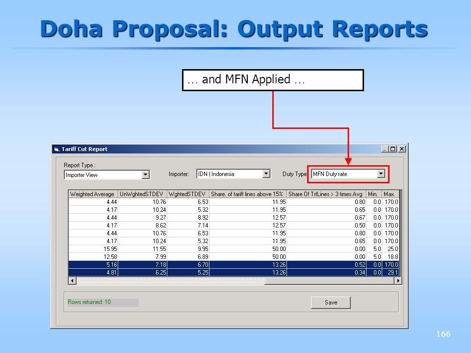 166 Doha Proposal: Output Reports … and MFN Applied …