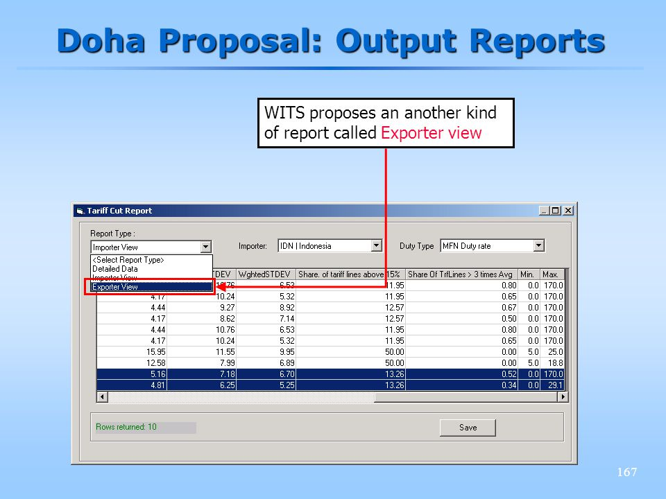 167 Doha Proposal: Output Reports WITS proposes an another kind of report called Exporter view