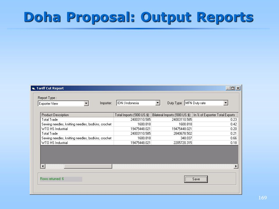 169 Doha Proposal: Output Reports