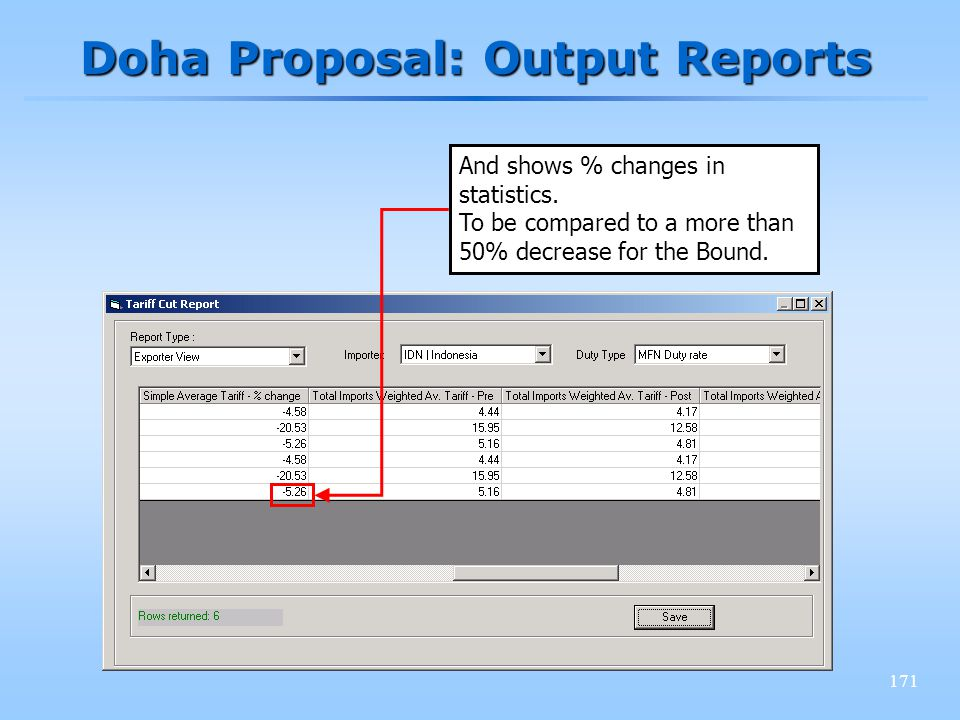 171 Doha Proposal: Output Reports And shows % changes in statistics.