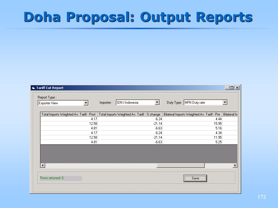 172 Doha Proposal: Output Reports