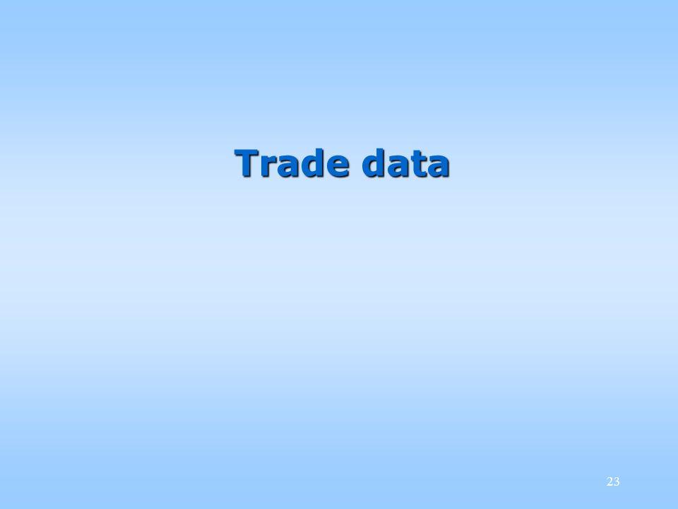23 Trade data