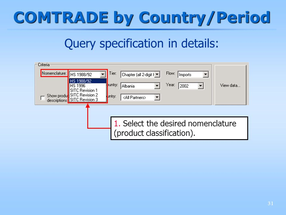 31 COMTRADE by Country/Period 1. Select the desired nomenclature (product classification). Query specification in details: