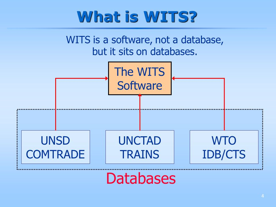 4 What is WITS? The WITS Software UNSD COMTRADE UNCTAD TRAINS WTO IDB/CTS Databases WITS is a software, not a database, but it sits on databases.